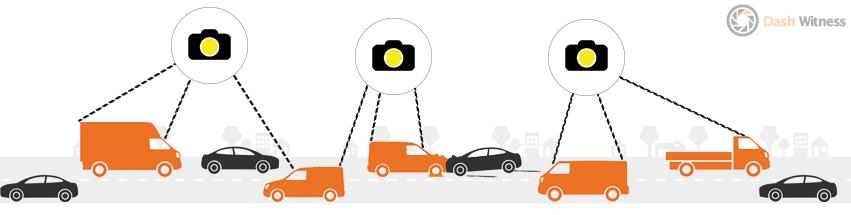 Image: Fleet Dash Cameras