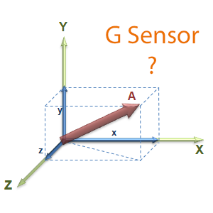 Image: What is a G Sensor