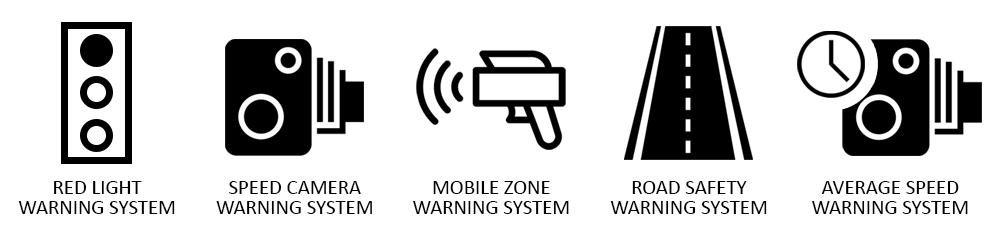 Dash Cam Driver Speed Camera Alerts